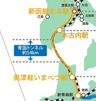 青春18きっぷで乗れる新幹線区間