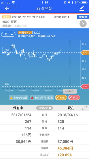 銘柄を選択すると株価チャートが表示される