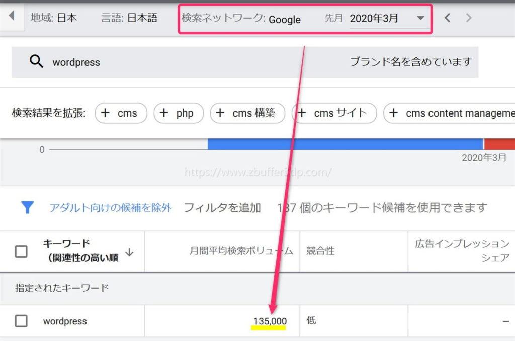 キーワードプランナーは先月の検索ボリューム数を知ることができる