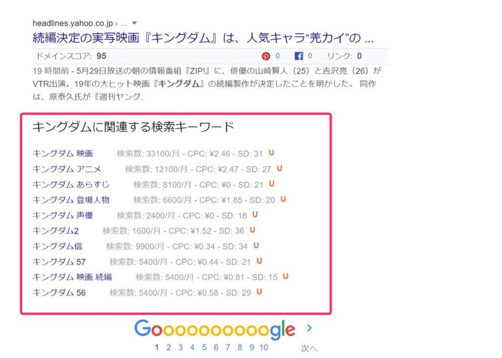 サジェストワードに関する検索ボリューム数も確認可能