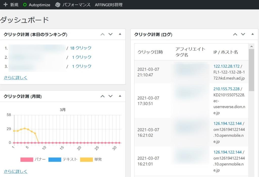 WordPressに表示されたAFFINGERタグ管理マネージャー計測情報