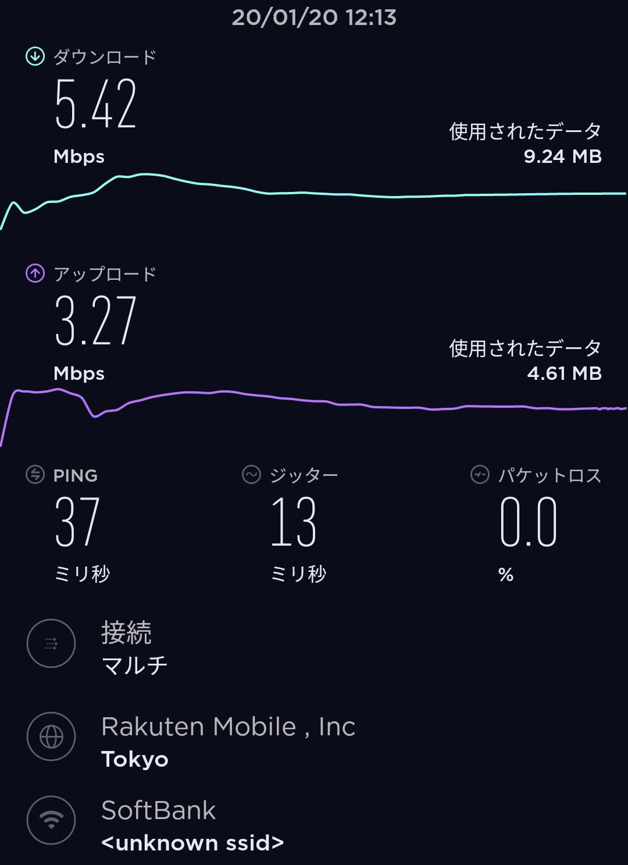 クラウドwifi東京 平日お昼の速度