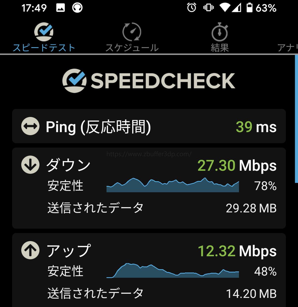 クラウドwifi東京 夕方の速度