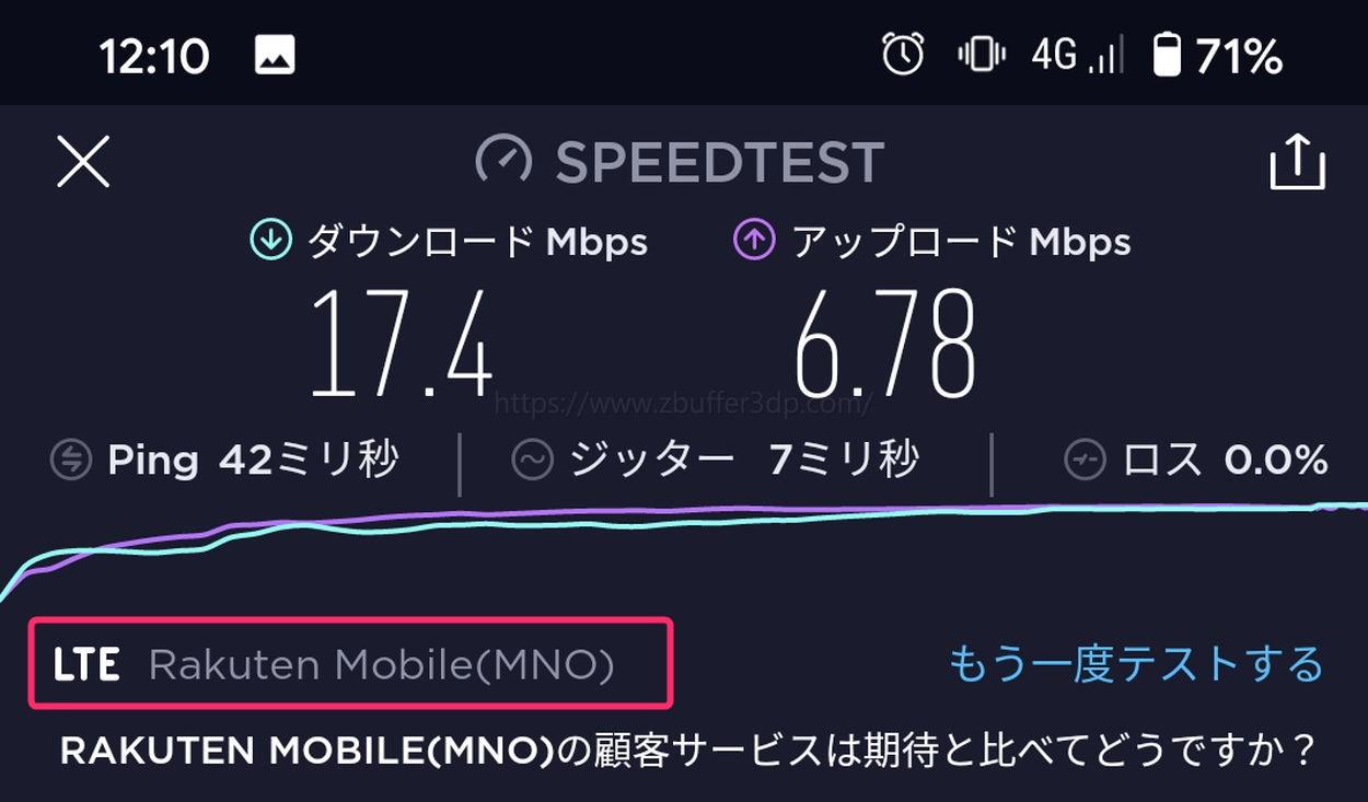 楽天モバイル(MNO回線)の平日12時における回線速度