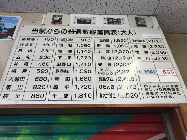 大井川鉄道の運賃表