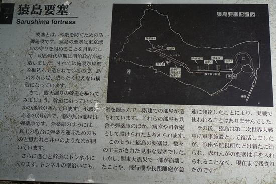 猿島要塞の歴史
