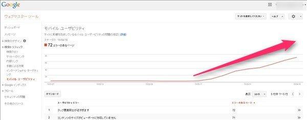グーグルウェブマスターツールでモバイルフレンドリーエラーが増加中