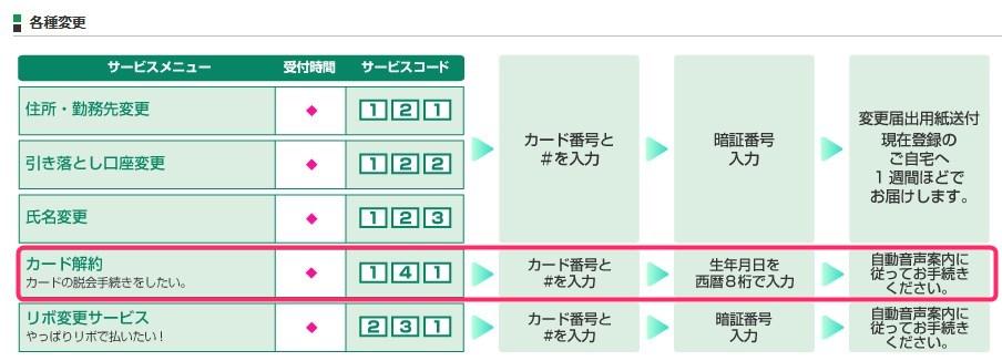 漢方スタイルクラブカードの解約手順