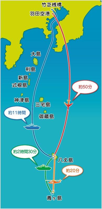 青ヶ島へのアクセス