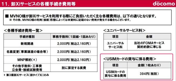 NTTドコモ MVNO各種費用