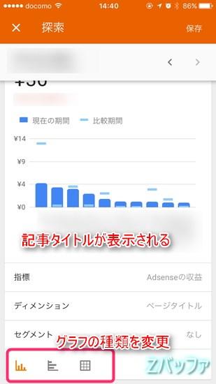 iPhoneでグーグルアドセンスの記事別収益を確認する方法