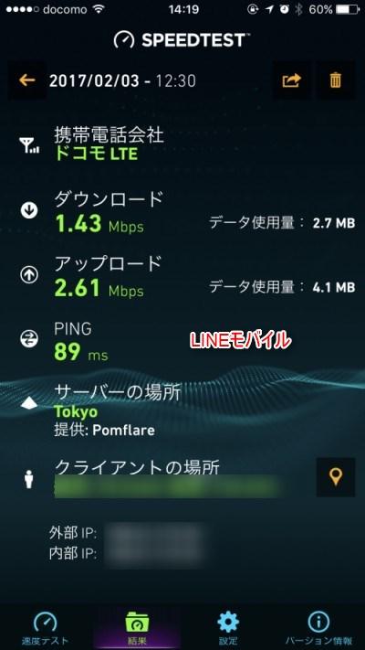 LINEモバイルのお昼休み中の通信速度