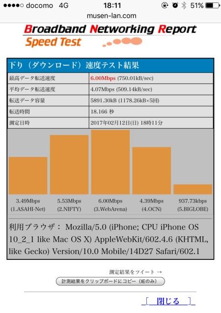 LINEモバイルの通信速度を画像読み込みで測定