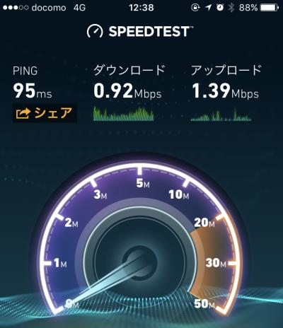 LINEモバイルお昼の通信速度