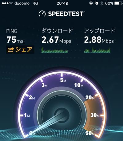 LINEモバイル平日夜の通信速度