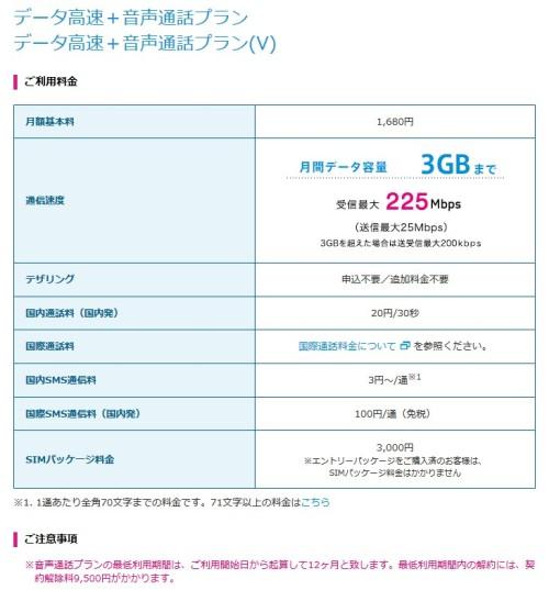 UQ mobileの音声通話3GBプラン