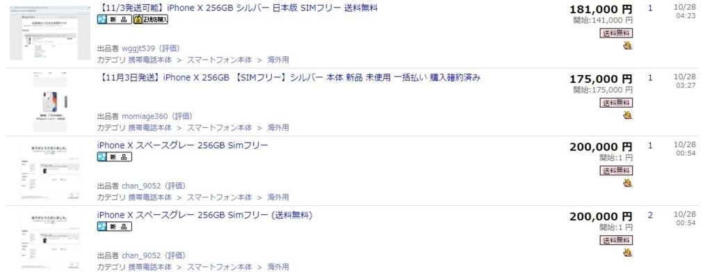 ヤフオクでのiPhone X転売価格相場