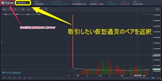 Kucoinの仮想通貨チャート画面