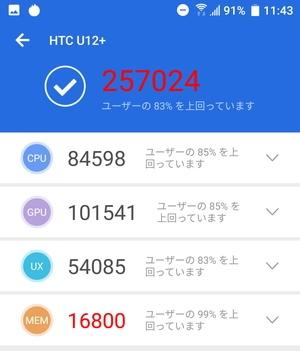 U12+のAnTuTuベンチマークスコア