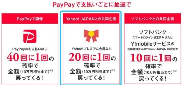 Paypayの100億円還元キャンペーン