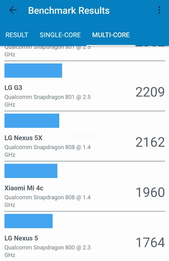 CPUのベンチマークテスト結果を他機種と比較
