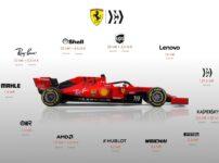 フェラーリF1チーム 各スポンサー企業のスポンサー料