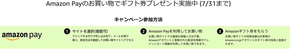 AmazonPayの支払いで15%還元