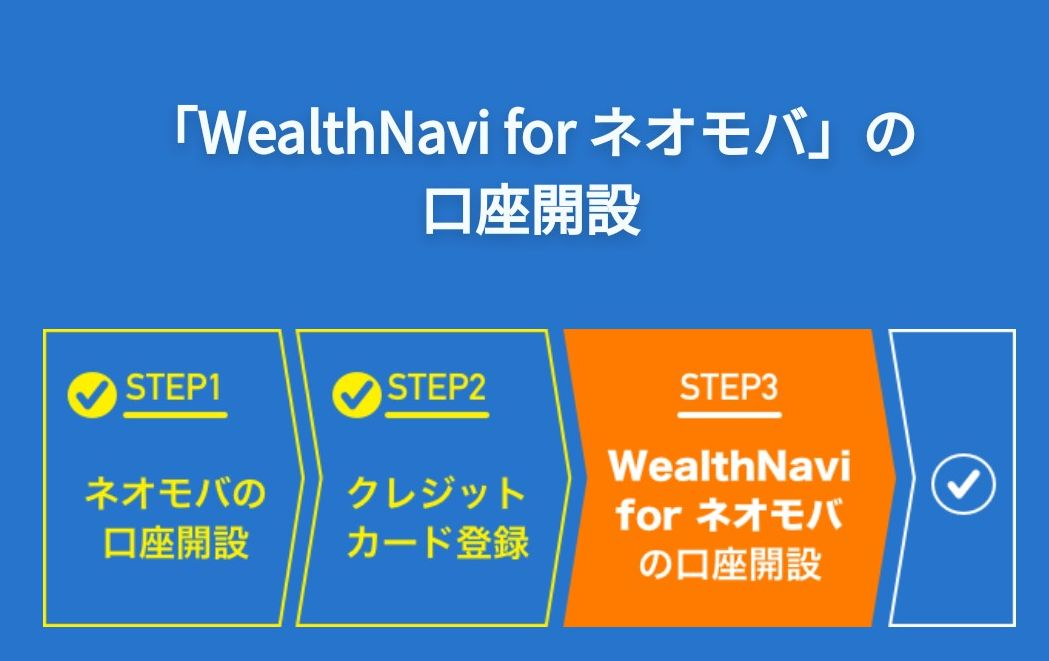 WealthNavi for ネオモバ利用までの流れ