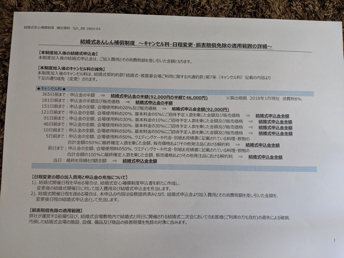 東京アフロディテの挙式キャンセル料