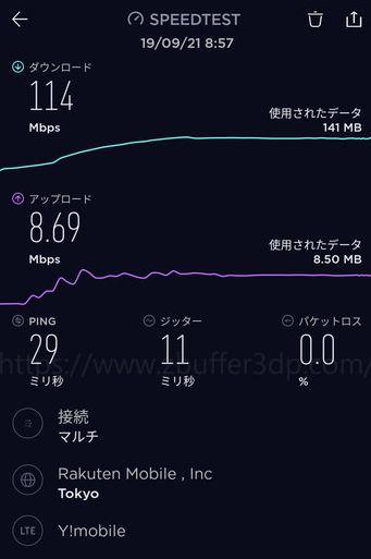 朝の時間帯におけるワイモバイルの通信速度