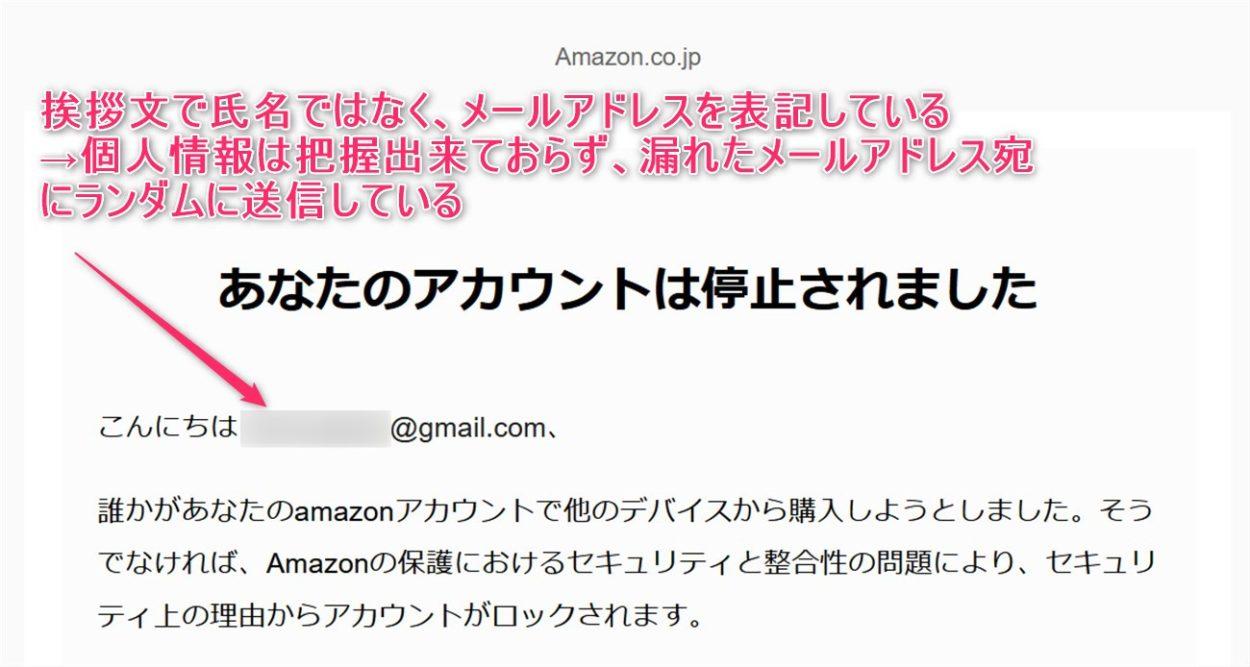 Amazonのフィッシングメールは挨拶文がおかしい